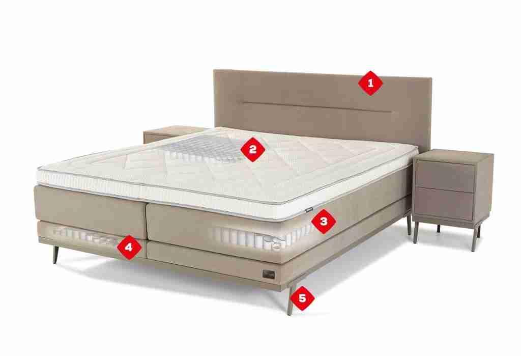 4 fases de sueño